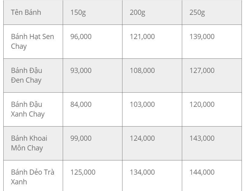 bảng giá theo trọng lượng